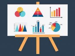 WordPress Data Chart Plugins